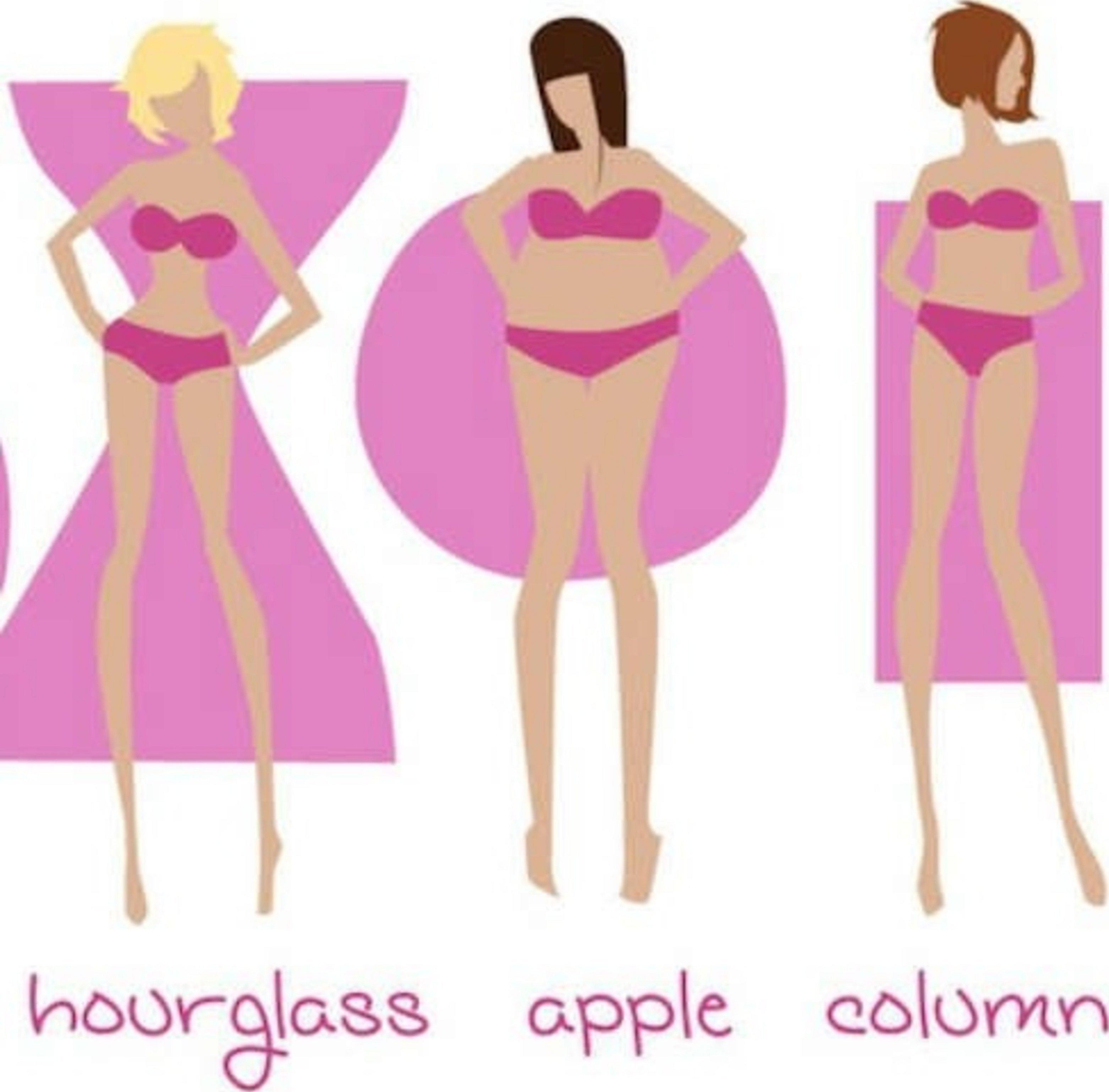 Женские фигуры для рисования типы фигуры
