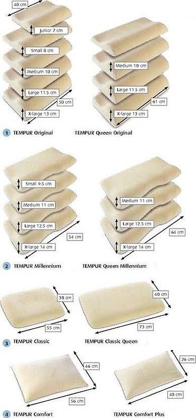 Подушка с эффектом памяти tempur