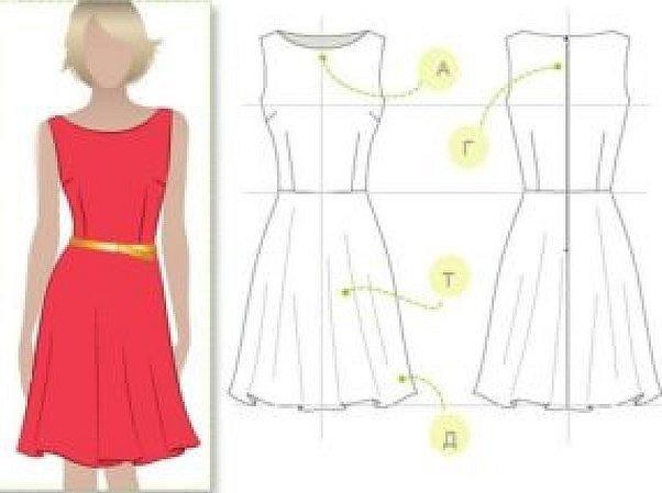 Платье своими руками выкройки