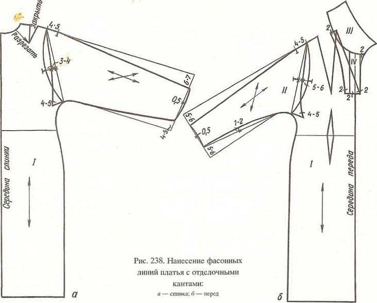 Построение цельнокроеного рукава с ластовицей