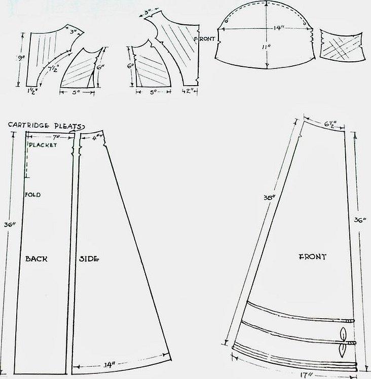 Средневековое платье выкройка