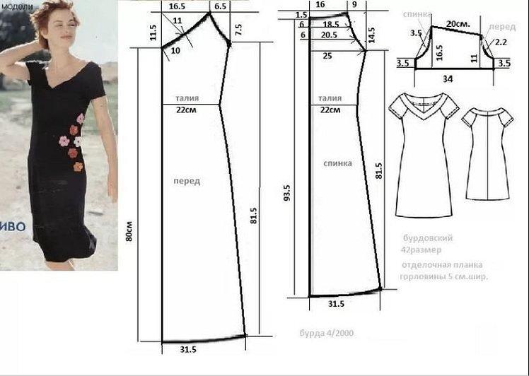 Выкройки платьев для начинающих простые выкройки