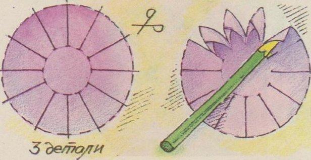 Поделка из бумаги водяная лилия