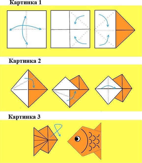 Схема оригами рыбки в аквариуме старшая группа