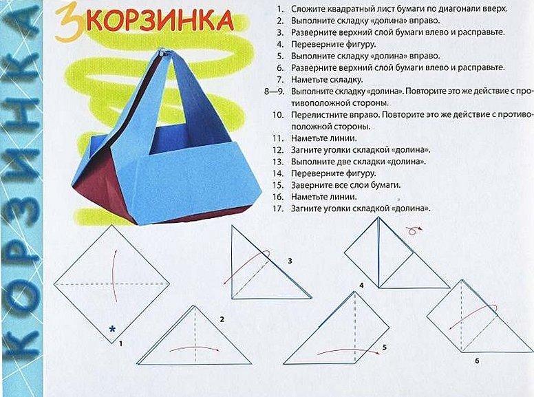 Оригами лебедь из бумаги пошагово из модулей