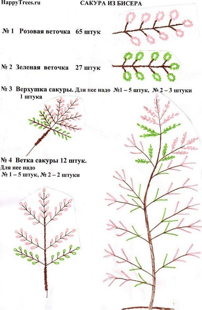 Деревья из бисера схемы плетения сакура