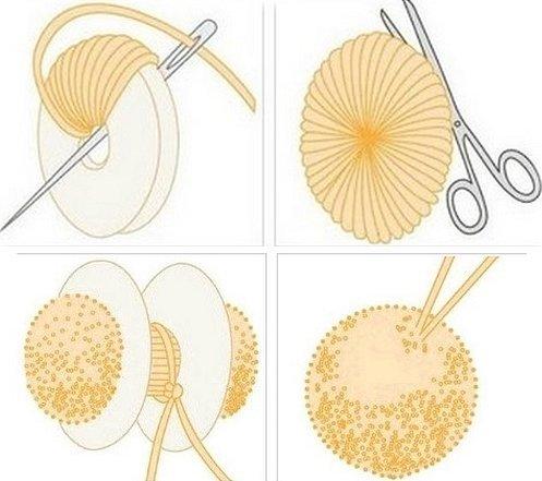 Схема изготовления помпона из ниток