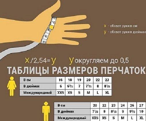 Размеры перчаток таблица размеров