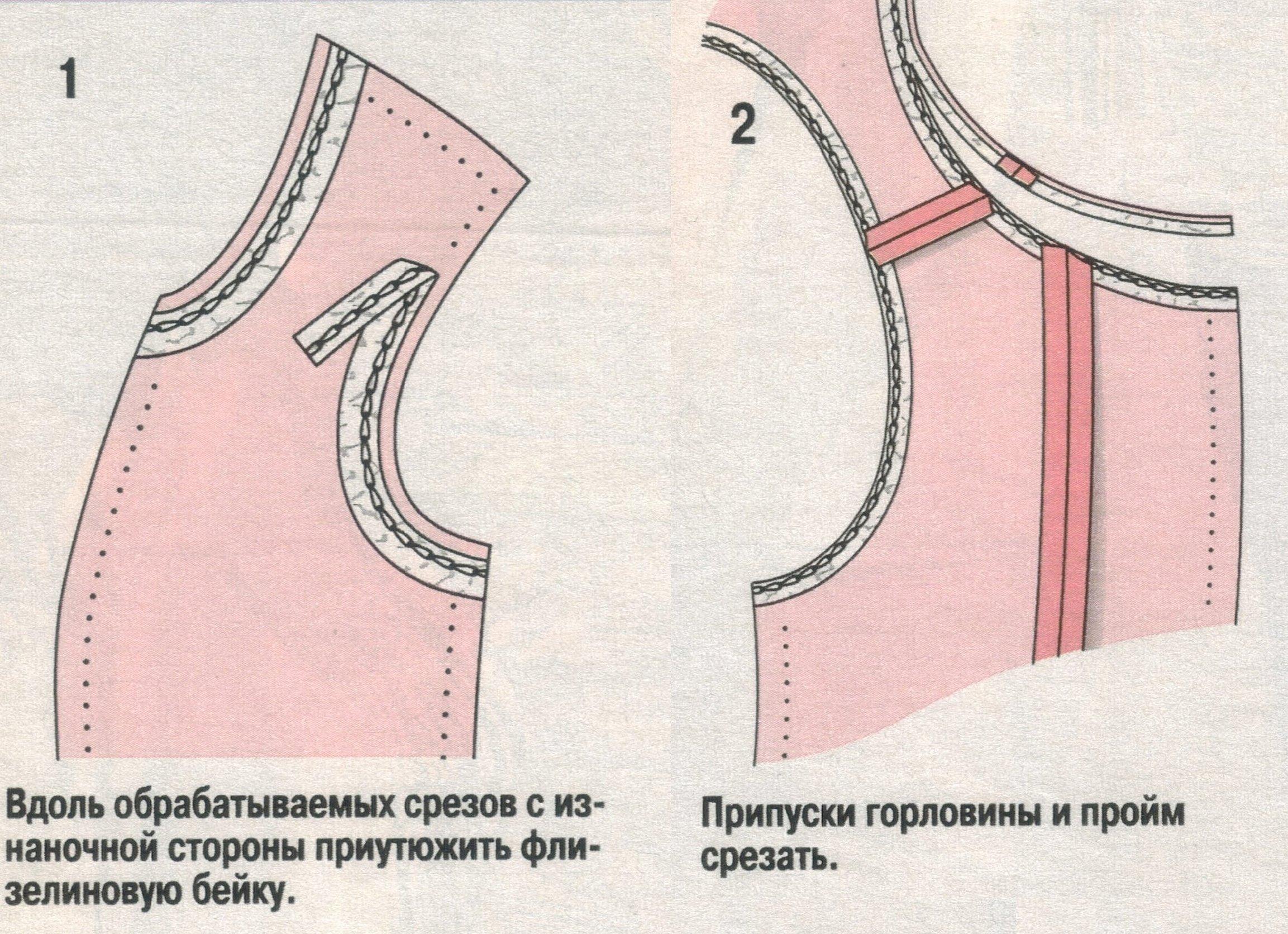 Детали кроя горловины и проймы притачными обтачками