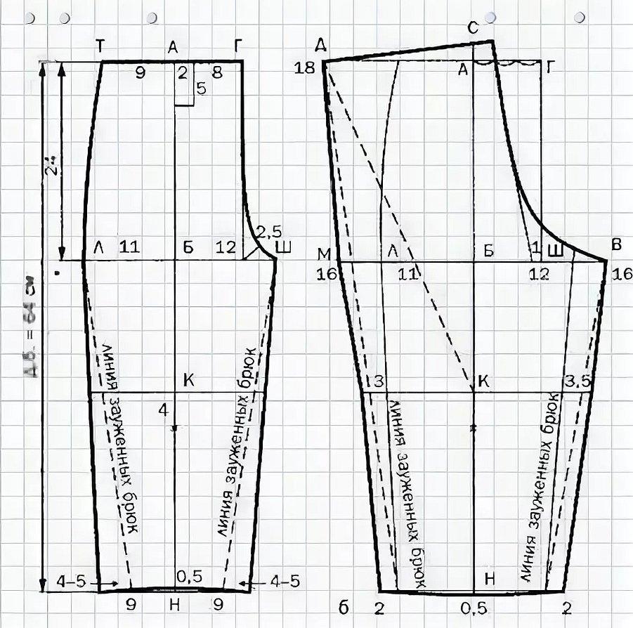 Выкройка штанов для мальчика