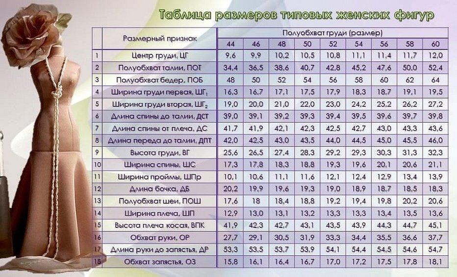 Мерки для шитья таблица на женщин