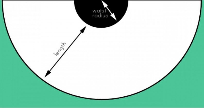 Юбка полусолнце из фатина выкройка