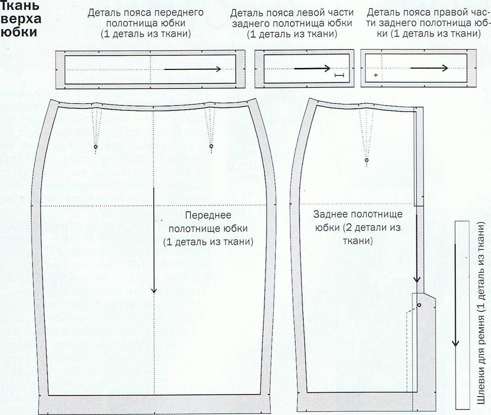 Переднее и заднее полотнище прямой юбки