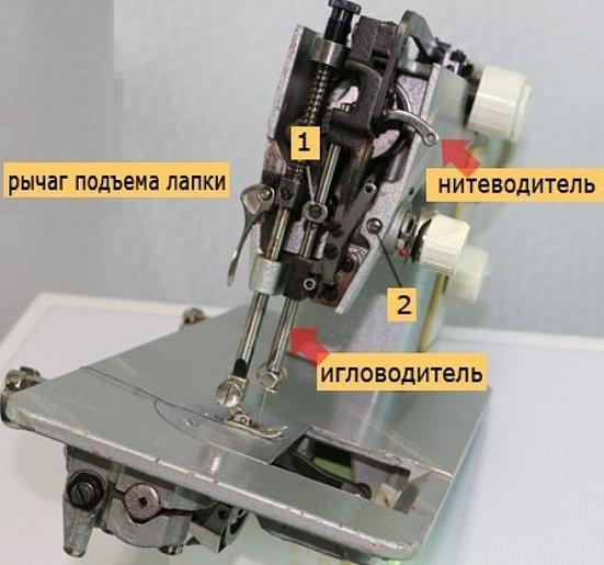 Игловодитель для швейной машины
