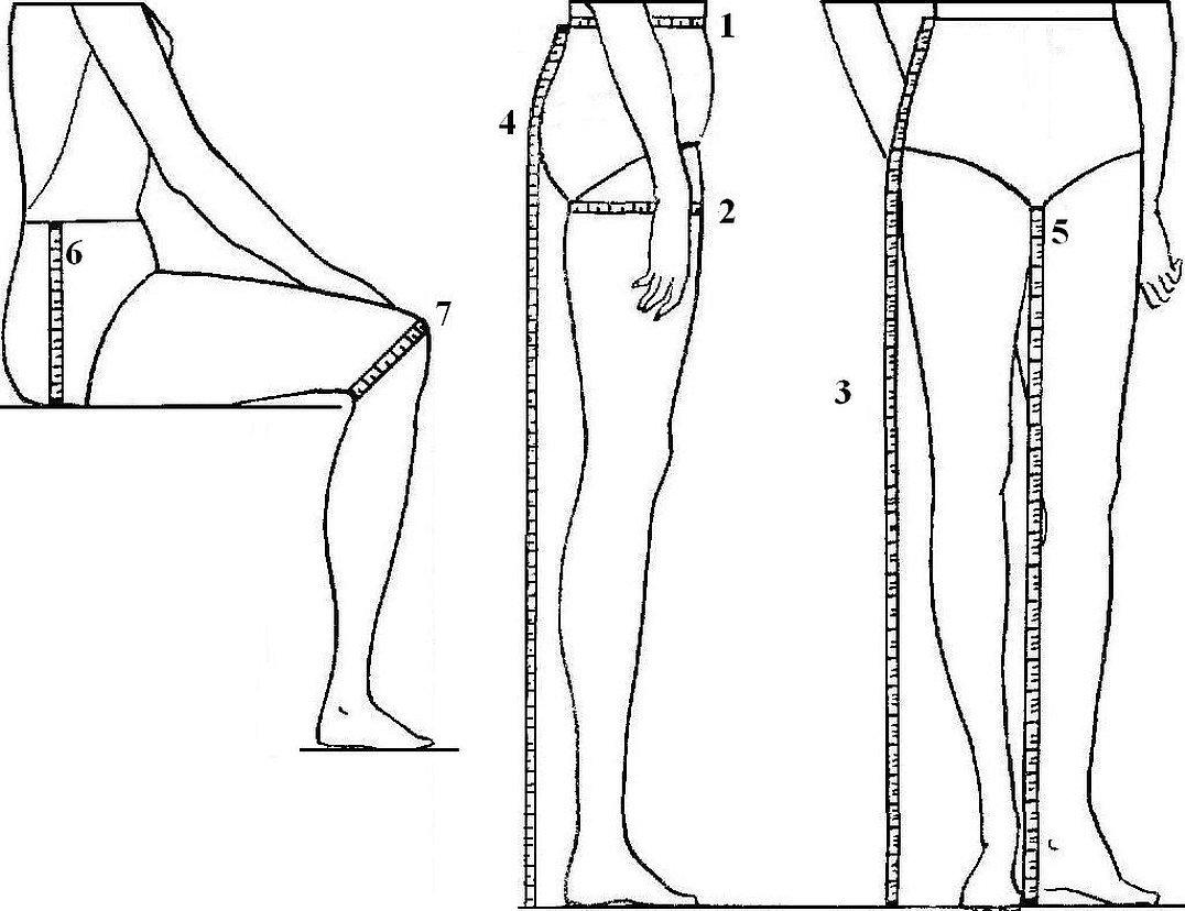 Измерение от линии талии до пола