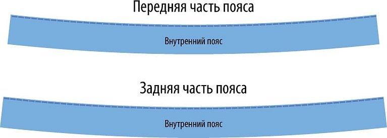 Длинная и короткая ленточка
