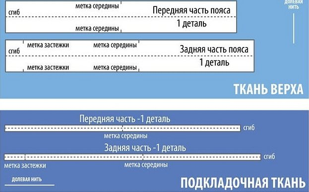 Страница с текстом