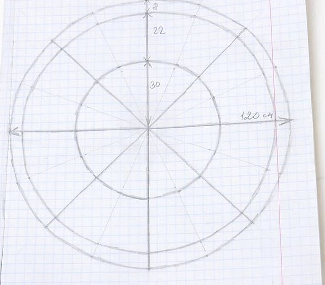 Полярная система координат её синусы
