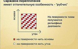Саржевое переплетение: что это такое, схема, подробное описание техники