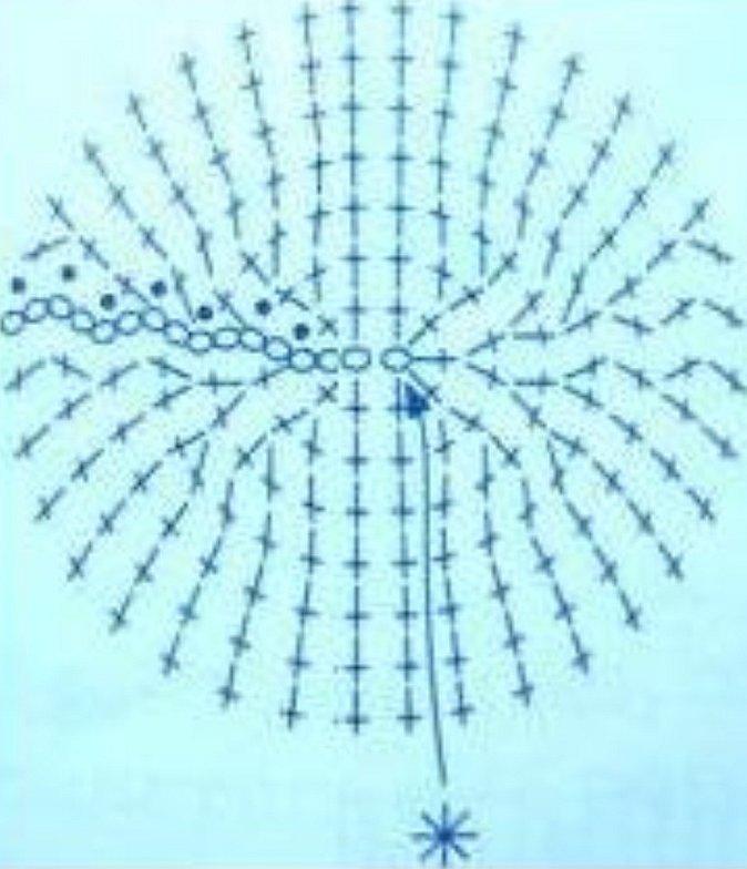 Схема вязаных носков крючком