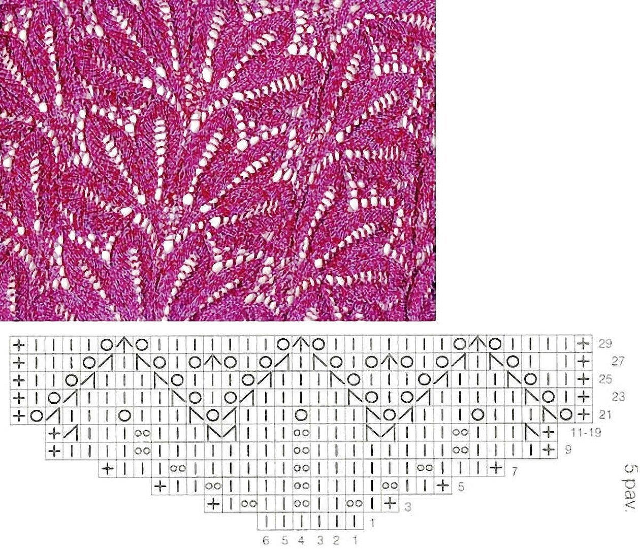 Ажурные узоры для вязания спицами с описанием и схемами