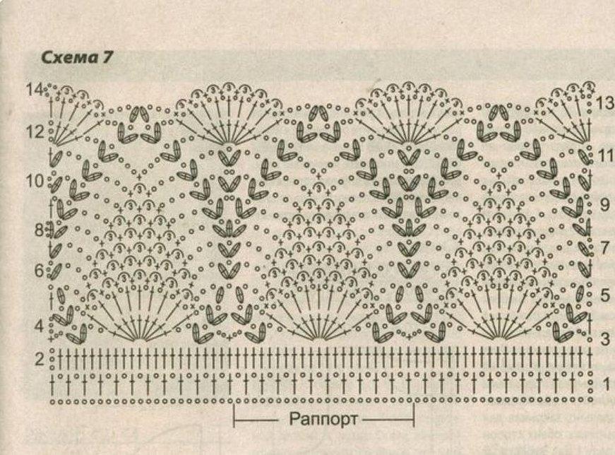 Схема широкой каймы крючком для платья